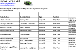 JDillon -Functionality of Plants in the Garden List